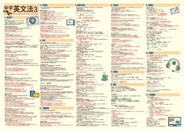 画像1: 中学英文法3 (1)