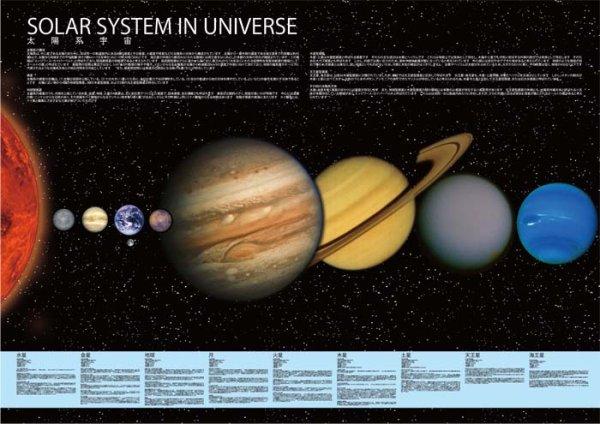 画像1: 太陽系宇宙 (1)